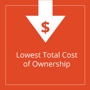 Square - Lowest Total Cost of Ownership
