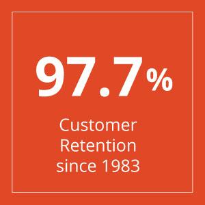 Square - 97.7% Customer Retention since 1983